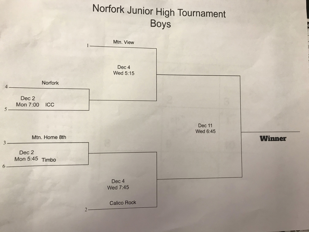 Jr High Boys Bracket