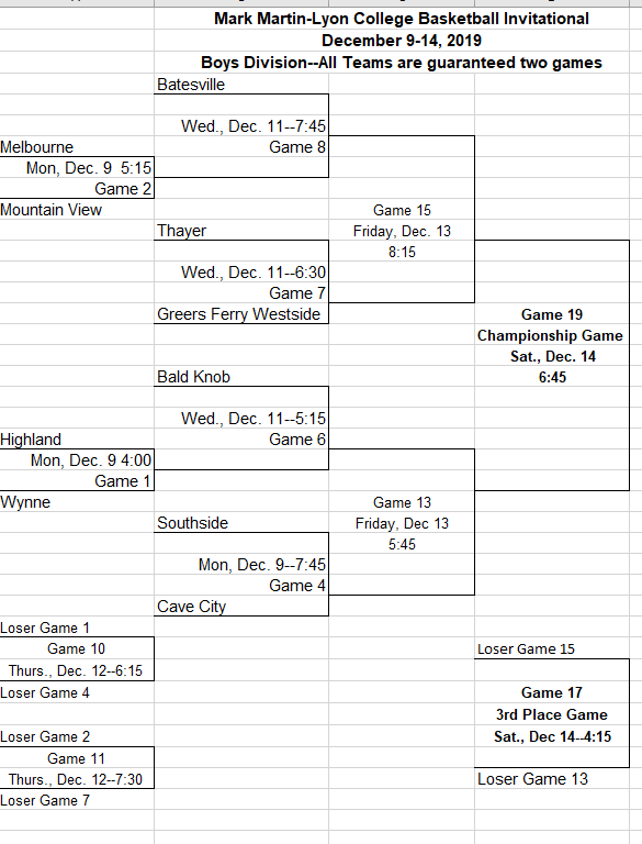 Sr. Boy's Bracket