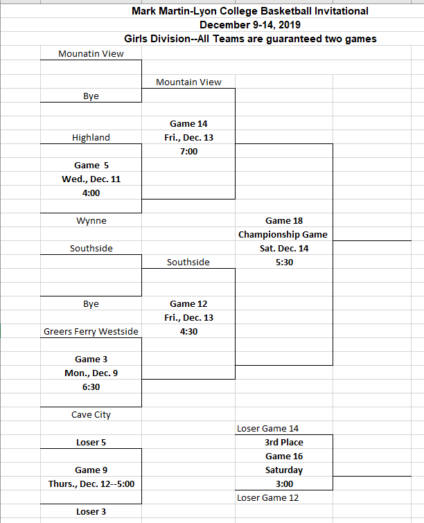 Sr. Girl's Bracket