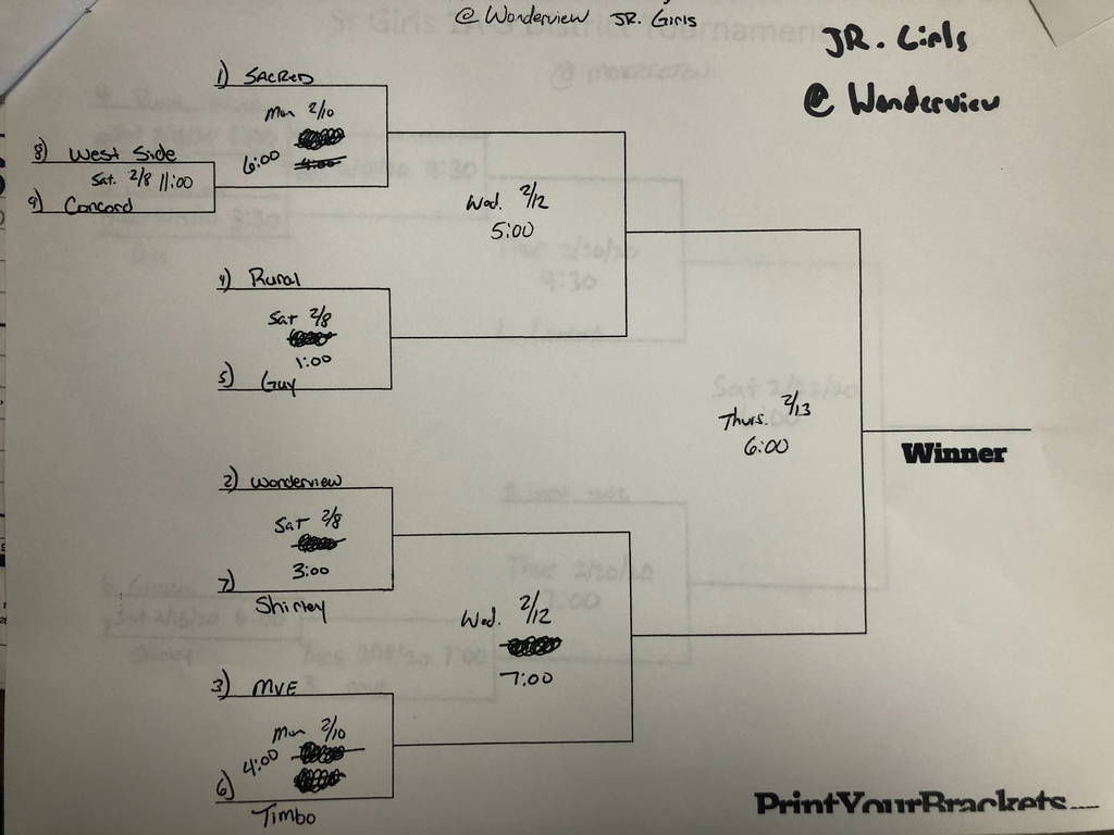 Jr Girls District Bracket