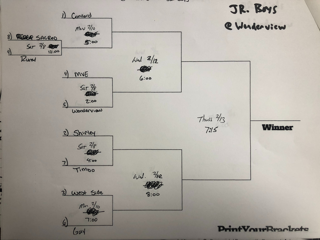 Jr. Boys District Tournament Bracket