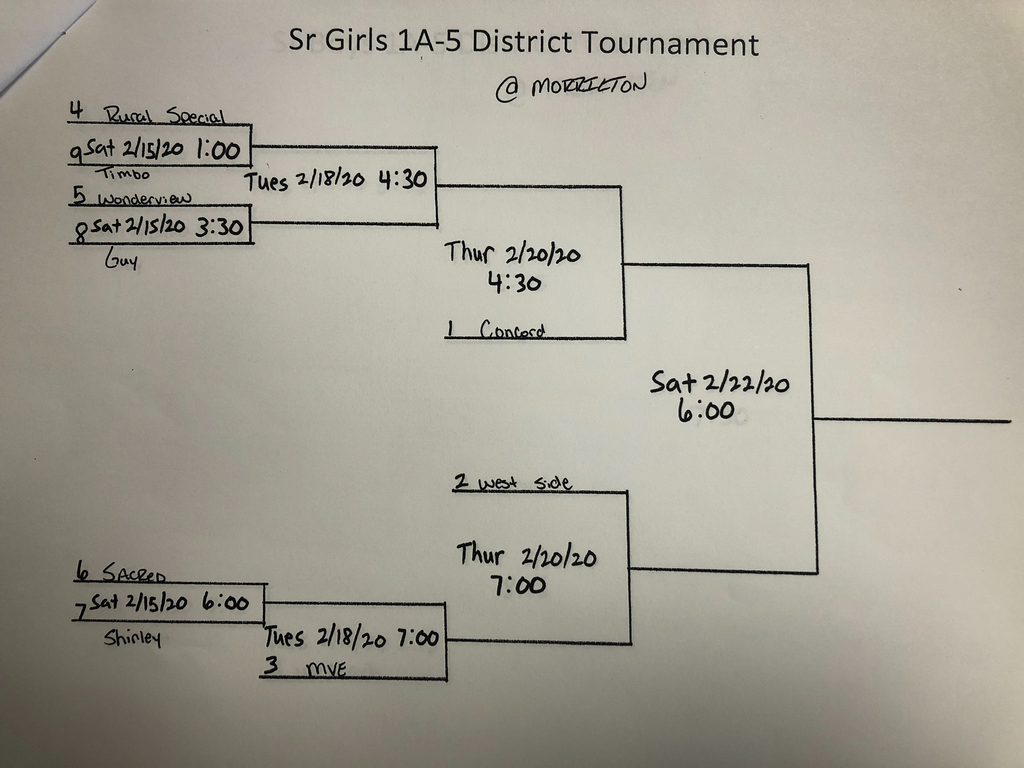 Sr. Girls District Tournament Bracket