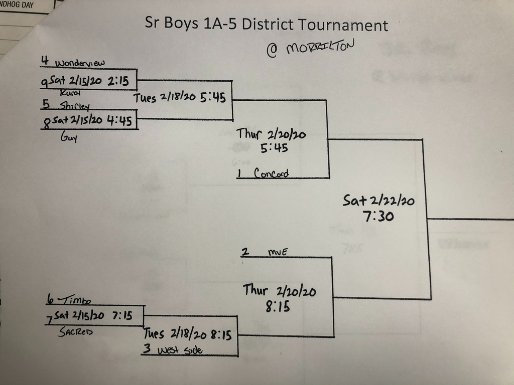 Sr. Boys District Tournament Bracket